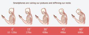 postura cabeza movil