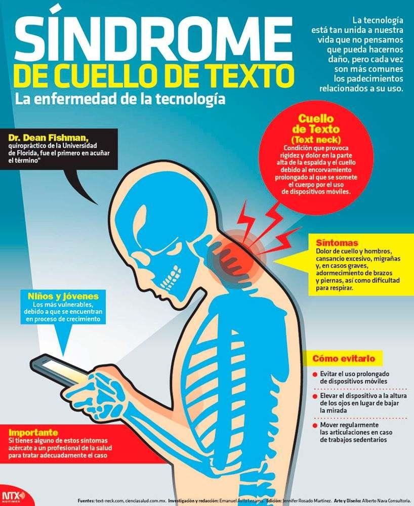Cuello de Texto, Mala postura